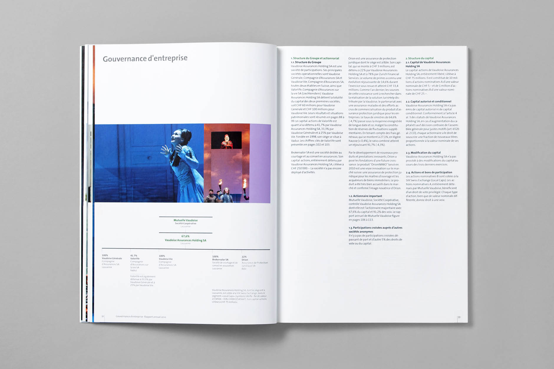 Vaudoise Buch